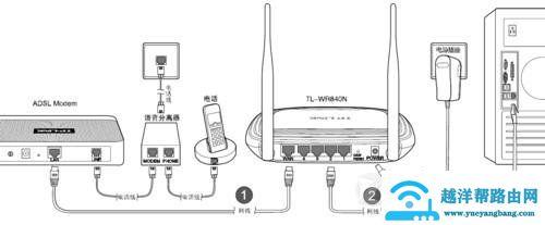 无线路由器安装设置教程图解