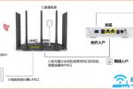 【图文教程】新的腾达(Tenda)路由器怎么设置【图文】