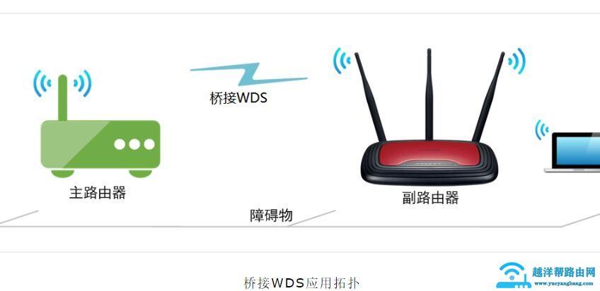 分享TP-LINK WR941N 无线路由器桥接步骤【图文】
