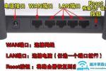 TP-LINK无线路由器设置教程【图文】