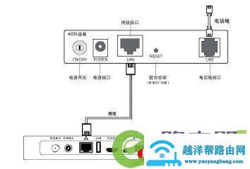 广电机顶盒如何连接路由器宽带网络与电视机连 10