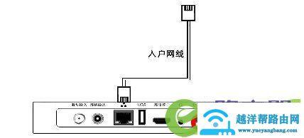 广电机顶盒如何连接路由器宽带网络与电视机连 6