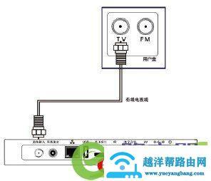 广电机顶盒如何连接路由器宽带网络与电视机连 1