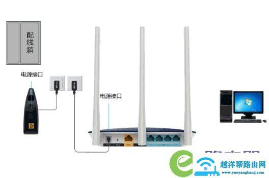 宽带无线路由器的安装与连接指南 1