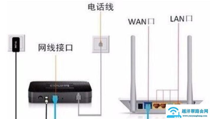 保护好你的无线网络避免被强行突破【图文】