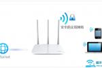 falogin.cn手机设置无线密码教程【图解】