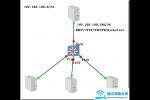 企业网络批量安装服务器搭建案例【图文】