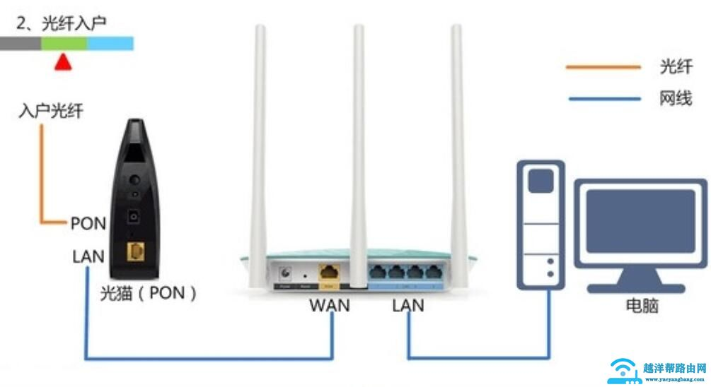 192.168.11路由器设置手机登录入口官网