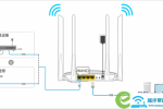 腾达(Tenda)AC7无线路由器设置的方法?【图文】