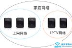 tp-link电力线适配器如何配对?【图】