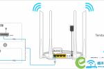 腾达(tenda)路由器手机设置上网的方法?【图文】