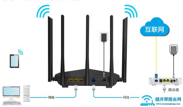 腾达(Tenda)F9无线路由器AP模式怎么设置[教程]?【图解】