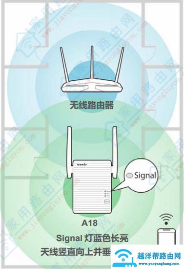 腾达(Tenda)A18无线信号放大器设置教程!【图解】