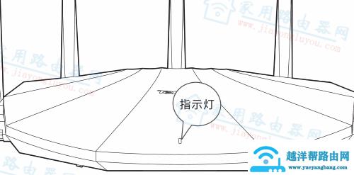 腾达(Tenda)AC23路由器指示灯代表什么意思怎么看?【图解】