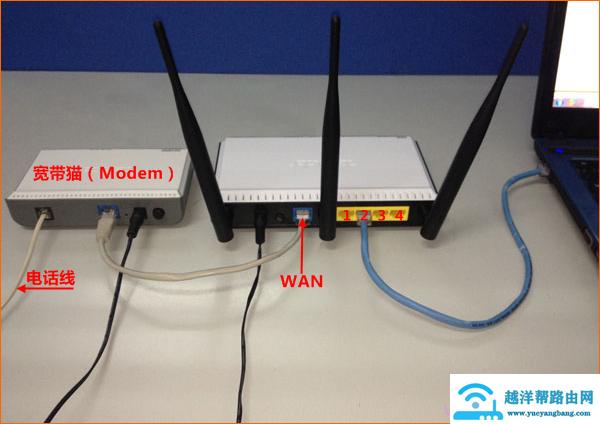 电话线接入上网时,路由器正确连接方式