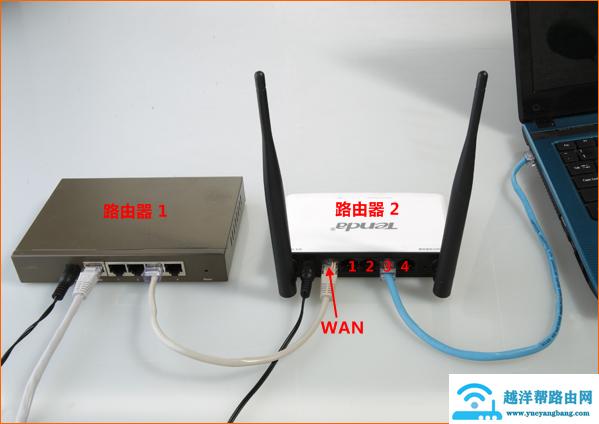 路由器A的LAN口连接B的WAN口