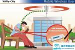 无线网络不稳定怎么办?【图解】