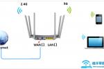 怎么用手机设置tp-link无线路由器【图解】