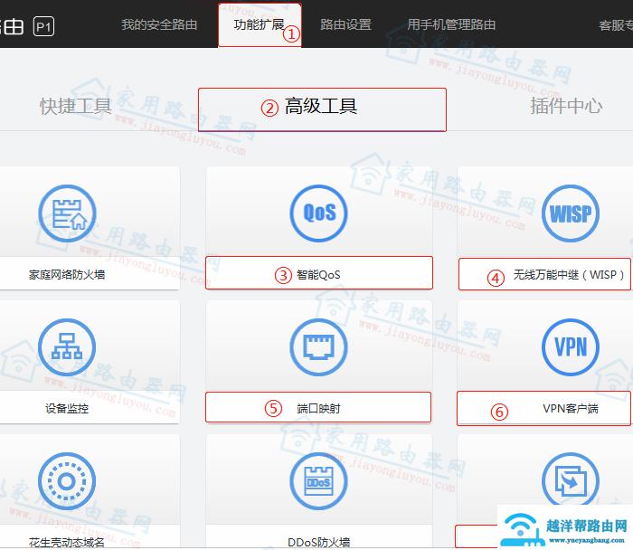 360安全路由P1虚拟服务端口映射怎么设置?【图解】