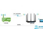 迅捷(FAST)路由器桥接TP-Link路由器的连接方法【图解】