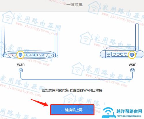 360v2路由器一键换机教程【图解】