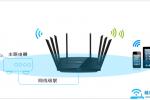 TP-LINK路由器如何当作无线交换机使用?【图解】