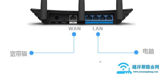 登录路由器进入到其他设备的管理界面怎么办?