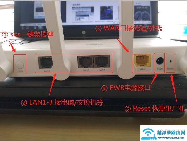 luyou.360.cn管理页面登录不了的解决方法【图解】