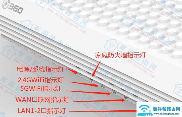 360家庭防火墙路由器5指示灯异常全解析【图解】