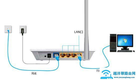 电脑打不开(进不去)路由器设置网址怎么解决?