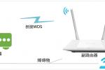 TP-Link路由器桥接华为路由器如何设置上网?【图解】