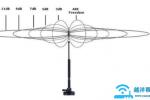 路由器无线信号传播方式及常见影响因素【图解】