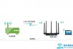 两个迅捷(FAST)路由器设置无线桥接上网教程