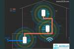 TP-Link路由器与电力猫配对不成功怎么办?