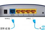 PPPoE拨号路由器WAN口获取不到IP地址怎么办?【图解】