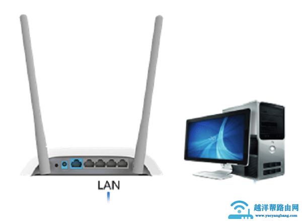 水星(MERCURY)路由器设置网址变天翼网关的解决方法