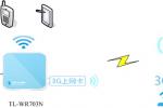 TP-Link TL-WR703N无线路由器3G路由模式设置方法