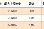 腾达(Tenda)路由器限制WiFi网速设置方法