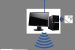 迅捷Fast路由器随身WiFi S3设置上网