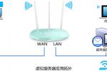 TP-Link TL-WR882N路由器虚拟服务器(端口映射)设置上网