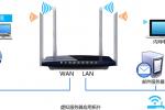TP-Link TL-WDR6300路由器端口转发(虚拟服务器)设置上网