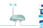 TP-Link TL-WR742N路由器限制网速(IP宽带控制)设置上网