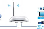 TP-Link TL-WR740N路由器限制网速(IP宽带控制)设置上网