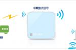 TP-Link TL-WR802N路由器中继放大无线信号设置上网