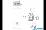 华为路由Q1与子路由器配对上网设置方法