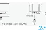 华为荣耀路由器有线桥接怎么设置?