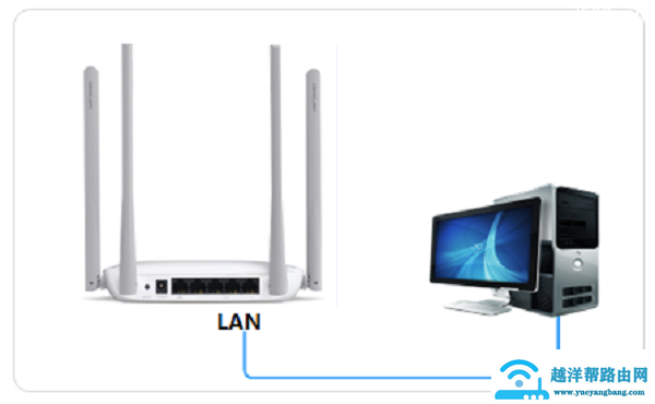 一根网线如何连接两个无线路由器的方法