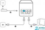 华为荣耀路由Pro WS851路由器设置后不能上网解决方法