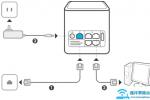 华为荣耀路由Pro(WS851)设置后不能上网怎么办?