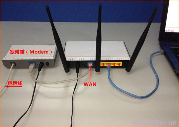 宽带是电话线接入时,N600R V2路由器的正确连接示意图